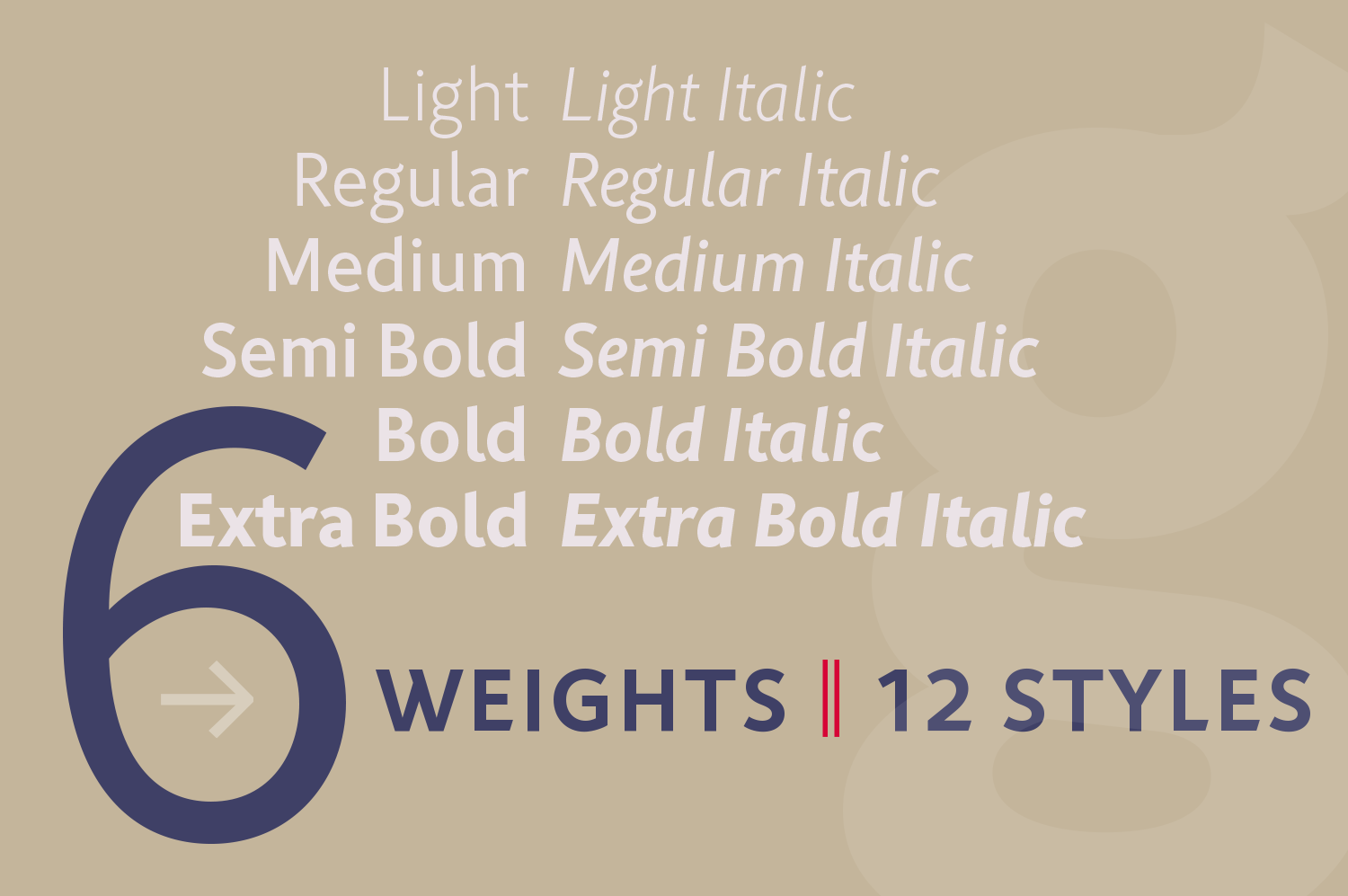 Rahere Sans consists of 6 weights and 12 styles